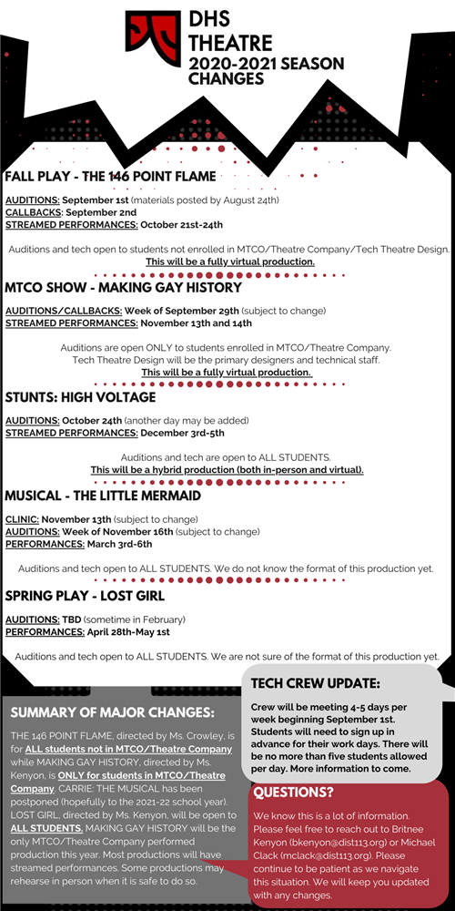 This infographic shows a breakdown of all of the changes to our current theatre season.
